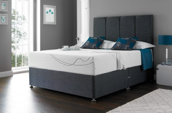 Postureflex 1200 Pocket Cool Blue Mattress