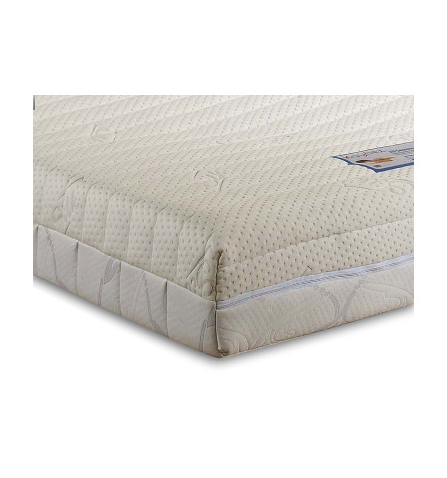 Equinox All Seasons Custom Double Size Mattress